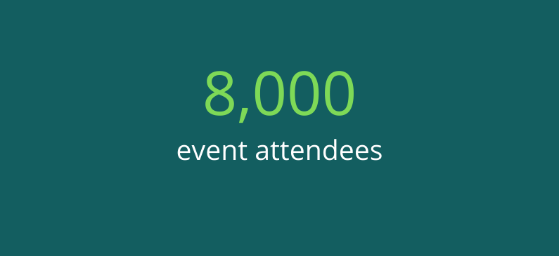 https://ppuse1-events.s3.amazonaws.com/wp-content/uploads/sites/12/2021/07/14154904/8000-attendees.png